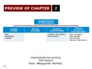 shortened ppt-chapter 2.ppt