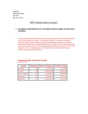 BST Indpendent Project