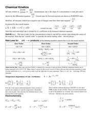 CH302 - Chemical Kinetics