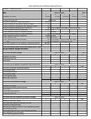 ACC 208 - Chapter #7 Excel Spreadsheet