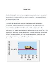 Straight Line Notes
