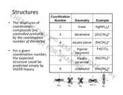 COMPLEXATION EQUILIBRIA and COORDINATION CHEMISTRY chem 17 handout new PART 2.pdf
