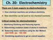 Ch. 20 Powerpoint Overview CHEM 185