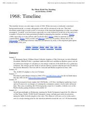 1968__a_timeline_of_events