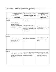academic_criticism_graphic_organizer[1]