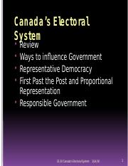 _10.2-canada's_electoral_system.pptx