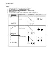 Graphing - Linearization