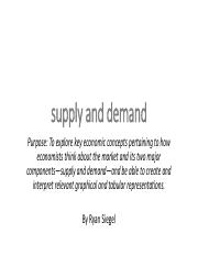 lesson3_supplydemand.pdf