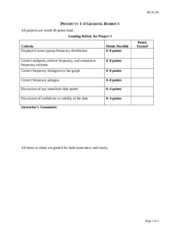 Projects_1-4_Grading_Rubric