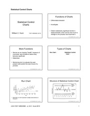 04-Statistical%20Control%20Charts-class