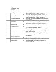 Ch 4 Definitions and Concepts Matching(1).docx
