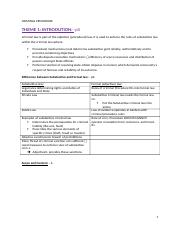 Crim Proc Summaries -