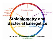 Lec4 Stoichiometry and Bacterial Energetics.pdf