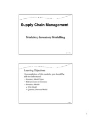 Module5_Inventory_ Management-Class