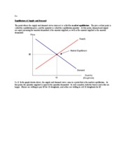 Equilibrium of supply and demand