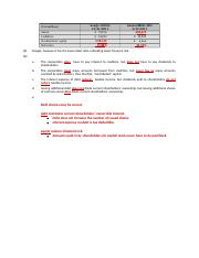 Analyzing Financial Statement Chapter 2