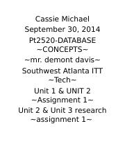PT2520 Database Concepts Coversheet