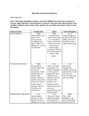 Unit I Assignment w_Template.doc