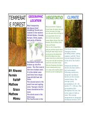TEMPERATE FOREST.docx
