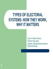 9.21-28Revised TYPES OF ELECTORAL SYSTEMS  II OUTCOMES.ppt