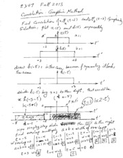 EE2347_Convolution_Graphic_Method