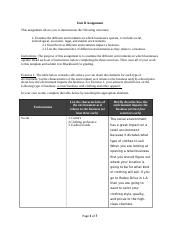 UnitII_assignment_template.doc