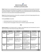 FAS 375 Module Four Journal Guidelines and Rubric.pdf