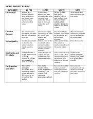 VIDEO-PROJECT-RUBRIC.docx