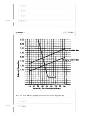 Chapter 6 Quiz - Price Elasticities of Supply and Demand ( 4 Points)_ ECON 001 _ PRIN OF ECONOMICS I