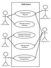 Homework help design brief analysis