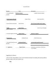 Ch 14 handout - Sexual disorders