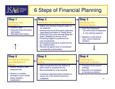 The six steps of financial planning