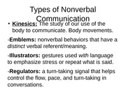 Types of Nonverbal Communication speech lecture notes power point