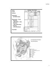 GEOL 3324 lectue 12.5.pdf