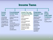 Income+Taxes+Lesson+_3+completed