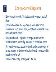 Energy band diagrams