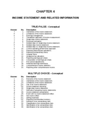 ch04-income-statement-and-related-information1
