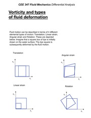 LectureNotes_DifferentialAnalysis