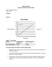 FL Analysis of Quinine in Tonice Water SpectroVis.docx