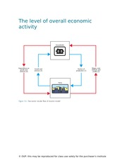Chapter 13 - The level of overall economic activity