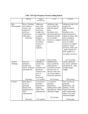 Forum Topic Response Grading Rubric.doc
