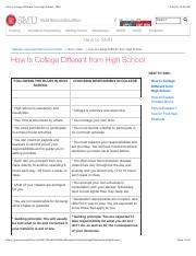 How Is College Different from High School - SMU.pdf