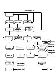 life-cycle-of-criminal-case.pdf