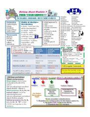 SPANISH 3864 : spanish 2 - Florida Virtual High School - Course
