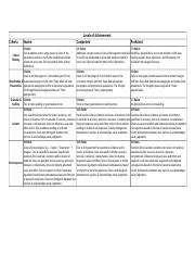 Discussion Assignment Rubric
