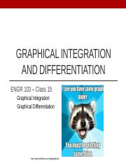 15-Graphical Integration