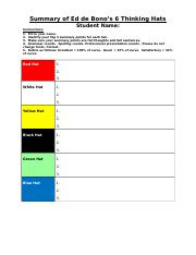 TEMPLATE - 6 Thinking Hats