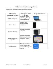 Mobile Computing_Support Services Worksheet - Griffin Rice.doc