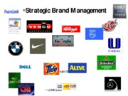 strategic brand mgt  wk1a bm intro-2