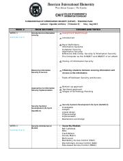 Teaching Plan - CST209  (Fundamentals of Information Security).docx